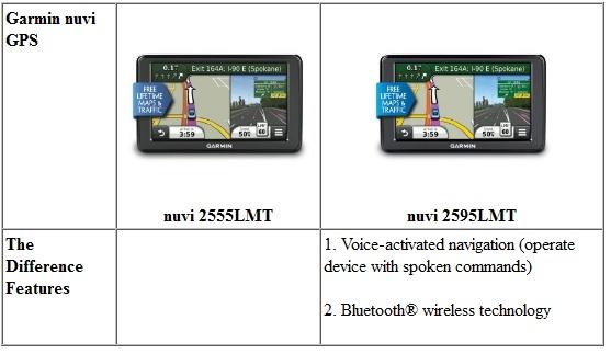 Garmin Nuvi 2555LMT vs 2595LMT
